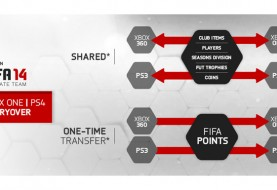 FIFA 14 Ultimate Team Will Carry Over to Next Gen Consoles