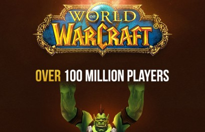 World of Warcraft has had Over 100M Lifetime Players