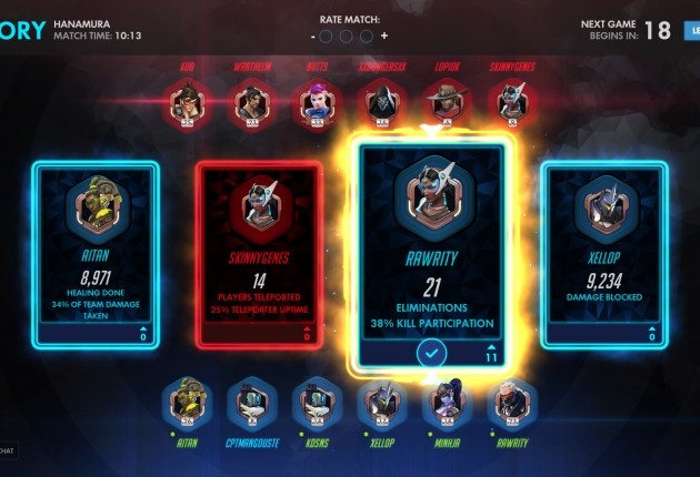 """Players can vote for their favorite player after each map, where some players receive """"cards"""" for their participation."""