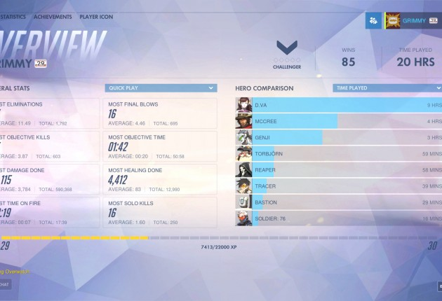 Tons of stat tracking is available so you can see how you do with each character.